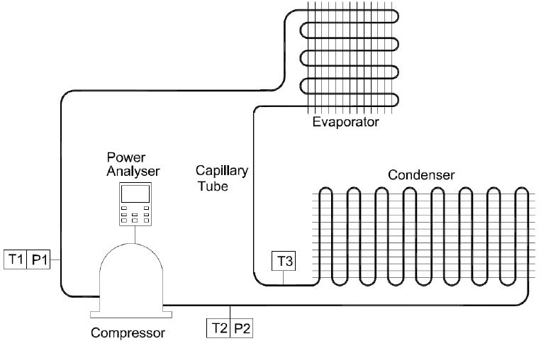 اجزا اصلی تشکیل دهنده یخچال فریزر