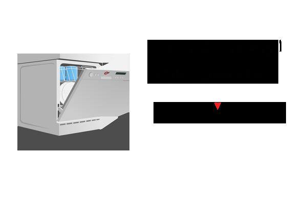 ارور های ماشین ظرفشویی کنوود
